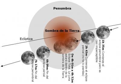 20080215182535-eclipse-luna-21-02-2008.jpg