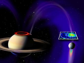 20110422111600-auroras-planeta-anillos.jpg