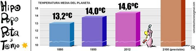 20130116175800-temperatura-planeta.jpg