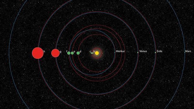 20131128133550-segundo-sistema-solar-koi-.jpg