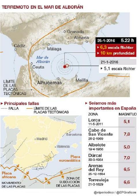 20160125233140-w-soc-placas-terremoto.jpg