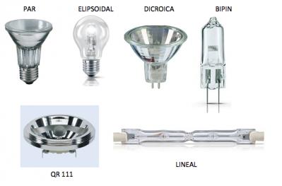 20160819083540-modeloslamparasincandescenteshalogenas.png