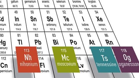 20161201181733-nuevos-elementos-quimicos.jpg