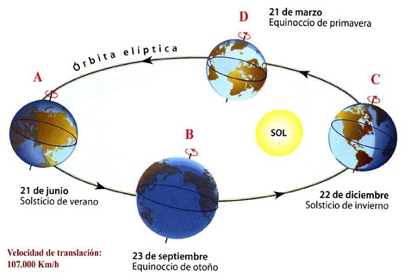 20161219184411-solsticio-invierno.jpg