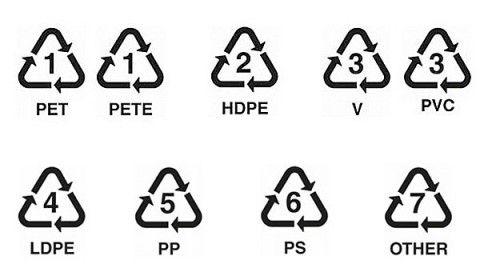 20111017125244-reciclaje-plasticos01.jpg