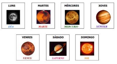 20120905084814-dias-semana-planetas.jpg