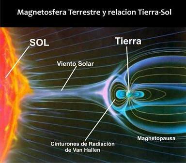 20121029064716-magnetosfera.jpg