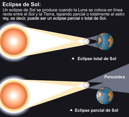 20121029070957-eclipse-de-sol.jpg