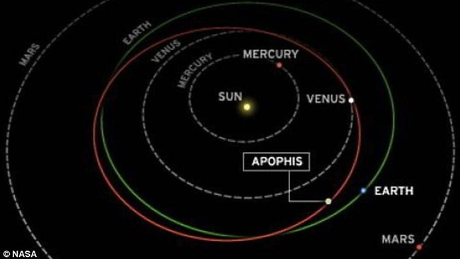 20130109185339-pophis-orbit.jpg