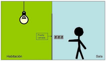 20150118194025-os-tres-interruptores.jpg