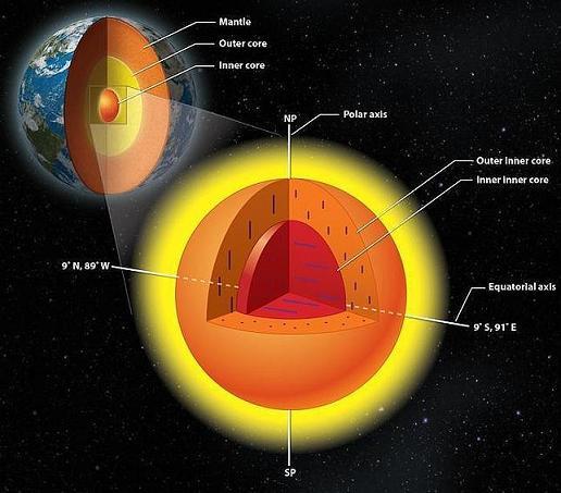 20150210203353-doble-nucleo-terrestre-.jpg