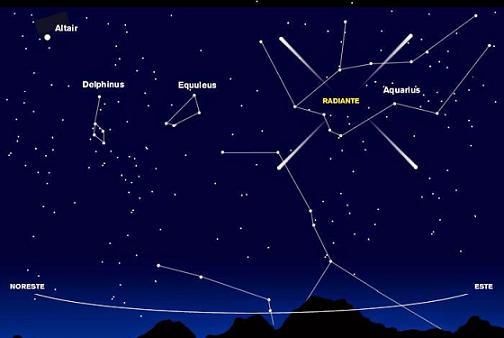 20150628131831-lluvia-estrellas-eta-acuaridas.jpg