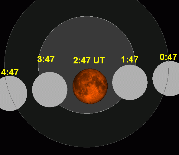 20150827082848-lunar-eclipse-chart-close-2015sep28.png